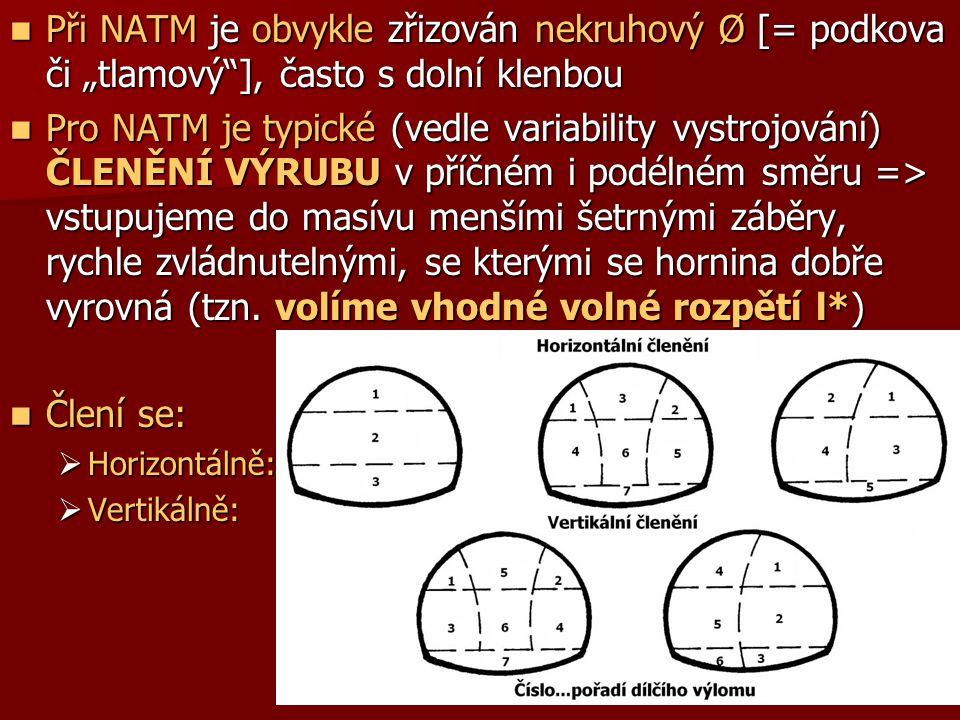 """Při NATM je obvykle zřizován nekruhový Ø [= podkova či """"tlamový ], často s dolní klenbou"""